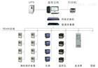 安科瑞Acrel-2000/3000智能配电系统