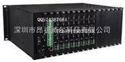 天地偉業TC-ND922S4-C-8X高清網絡解碼矩陣