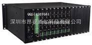 天地伟业TC-ND922S4-C-8X高清网络解码矩阵