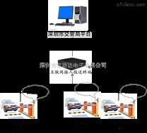 停车场互联网信息上传系统