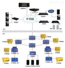 KT190矿用广播通信系统  厂家直供质量保证
