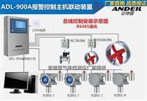乙酸乙酯泄漏報警系統啟動排風機