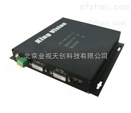 DVI/HDMI光端机