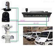 8寸VGA/HDMI/SDI/输入车载摄像机控制键盘
