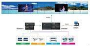 多媒体中控  中控系统  无线会议控制系统