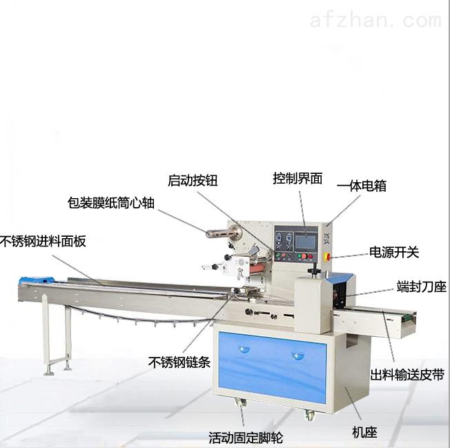 ZH-DCS-250-面膜枕式包装机品牌