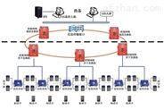 隧道人员定位管理系统,10cm精确定位