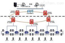 KJ725矿用精确人员定位系统