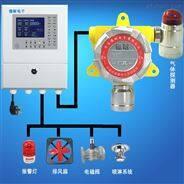 化工厂仓库氧气报警器,APP监测