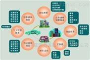 郑州智能交通系统