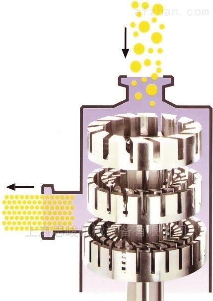 丙烯颜料高速分散机