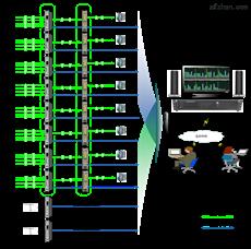 非编系统在视频剪辑功能中的领域