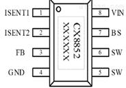 CX8852双路限流PD车充IC方案