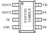 CX8852雙路限流PD車充IC方案