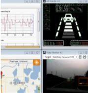ASEva汽車軟件