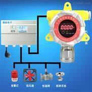化工厂车间有机溶剂检测报警器,燃气泄漏报警器