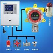 工业罐区氮气气体报警器,可燃气体泄漏报警器