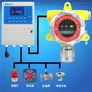 压缩机房液氨气体报警仪,燃气泄漏报警器