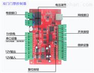 东控网络云二代证门禁系统EC9000