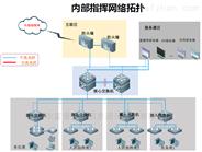 富晋天维计算机网络安全系统