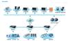 华南地区维度电气工业企业能源管理系统