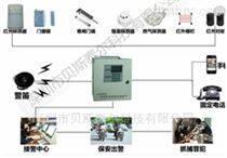 商鋪4G聯網報警防盜系統