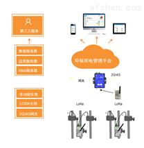 AcrelCloud-3000河北省工业企业分表计电系统