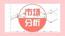 中国车联网市场 发展前景分析
