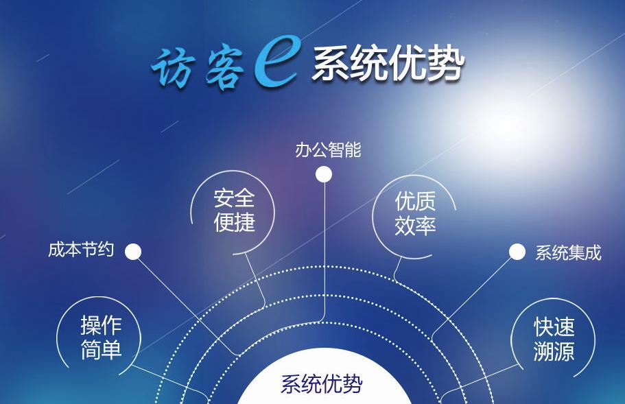 华视电子访客e系统 便捷管理访客