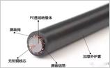 从事弱电安防 需要掌握哪些电线电缆知识?