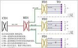 网络综合布线工程的设计及项目系统图制作要求