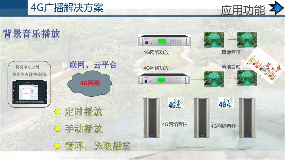4G无线网络广播应用在村村通广播系统