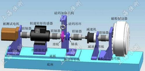 SGDN回转轴承扭矩测试仪图片